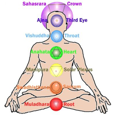 CHAKRAS~FOR~WEB